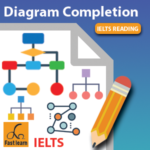 Diagram completion in IELTS reading