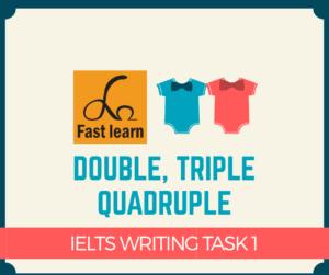 so sánh gấp nhiều lần trong ielts writing task 1