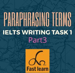 viết đồng nghĩa trong IELTS Writing Task 1