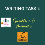 IELTS Writing Task 1 questions and answers
