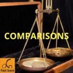 So sánh tính từ và trạng từ